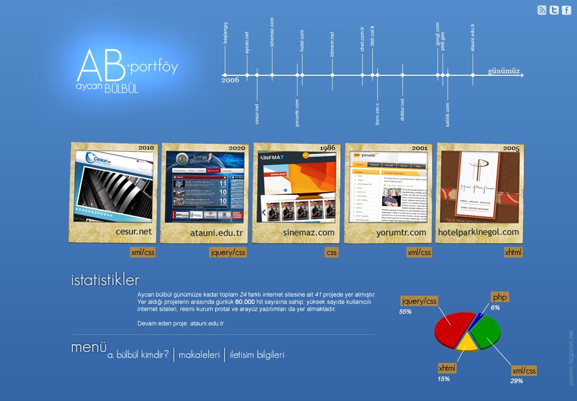 PSD paylaşımları // Blog ve portfoy sayfası
